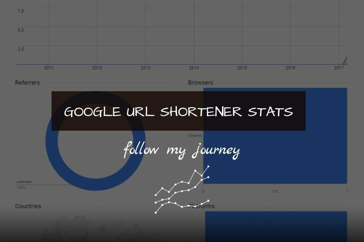 GOOGLE URL SHORTENER STATS 1